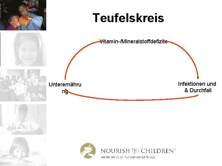 Teufelskreis Vitamin-/Mineralstoffdefizite Unterernähru ng Infektionen und & Durchfall