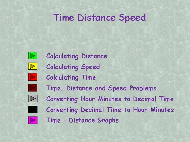 Time Distance Speed Calculating Distance Calculating Speed Calculating Time, Distance and Speed Problems Converting