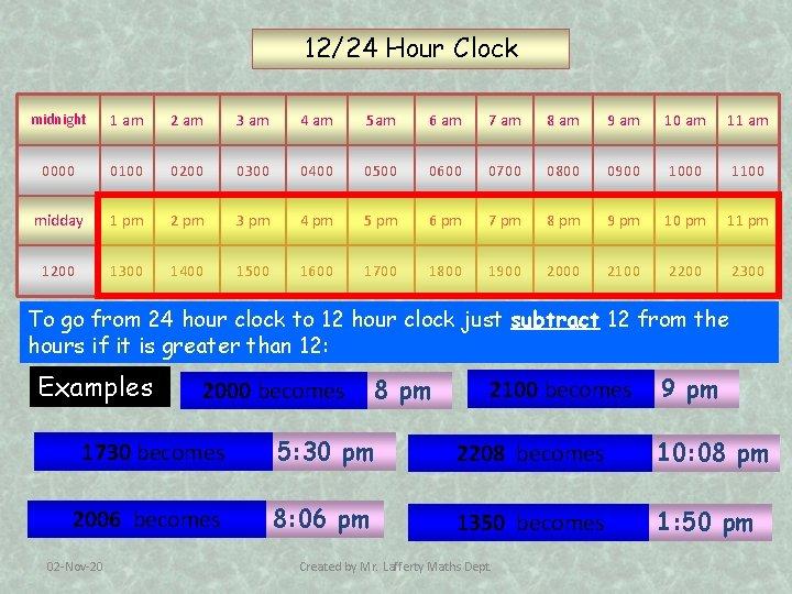12/24 Hour Clock midnight 1 am 2 am 3 am 4 am 5 am