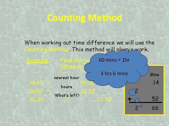 Counting Method When working out time difference we will use the Counting Method. This