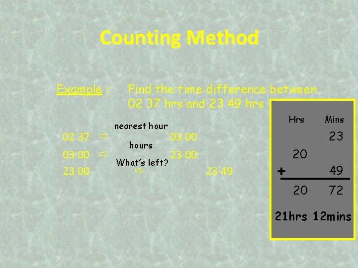 Counting Method Example : 02 37 03 00 23 00 Find the time difference
