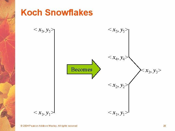 Koch Snowflakes < x 5, y 5> < x 4, y 4> Becomes <