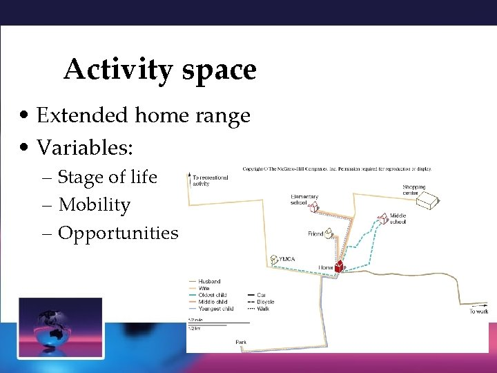 Activity space • Extended home range • Variables: – Stage of life – Mobility