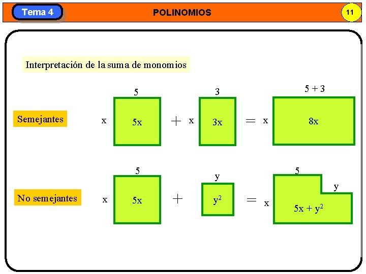 Tema 4 POLINOMIOS 11 Interpretación de la suma de monomios Semejantes x 5 x