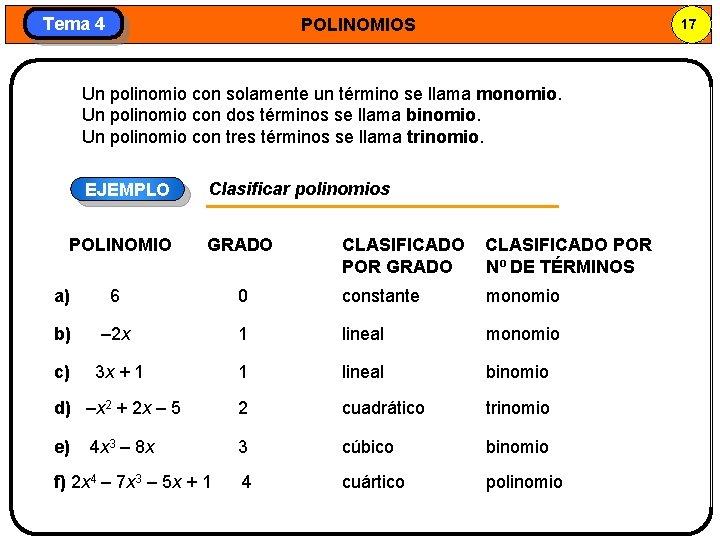 Tema 4 POLINOMIOS 17 Un polinomio con solamente un término se llama monomio. Un