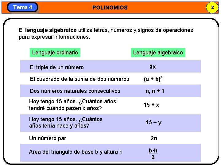 Tema 4 POLINOMIOS 2 El lenguaje algebraico utiliza letras, números y signos de operaciones
