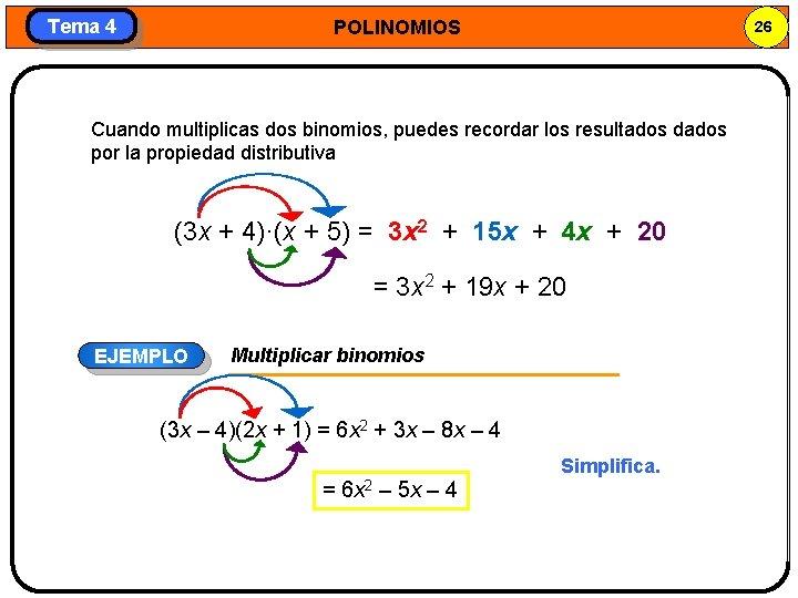 Tema 4 POLINOMIOS 26 Cuando multiplicas dos binomios, puedes recordar los resultados dados por