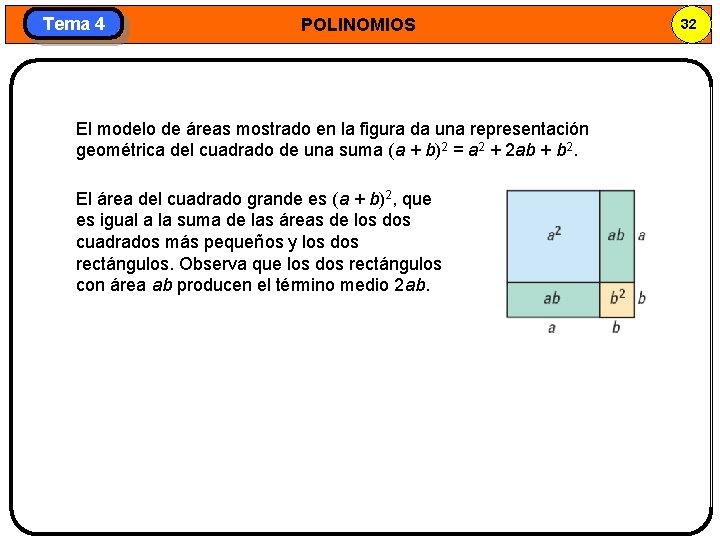 Tema 4 POLINOMIOS El modelo de áreas mostrado en la figura da una representación