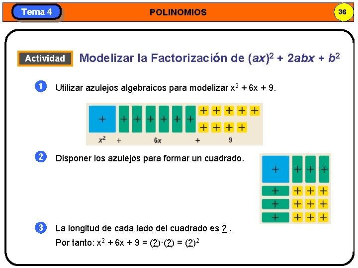 Tema 4 POLINOMIOS Actividad 36 Modelizar la Factorización de (ax)2 + 2 abx +