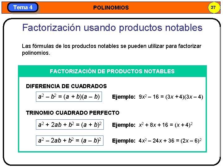 Tema 4 POLINOMIOS Factorización usando productos notables Las fórmulas de los productos notables se