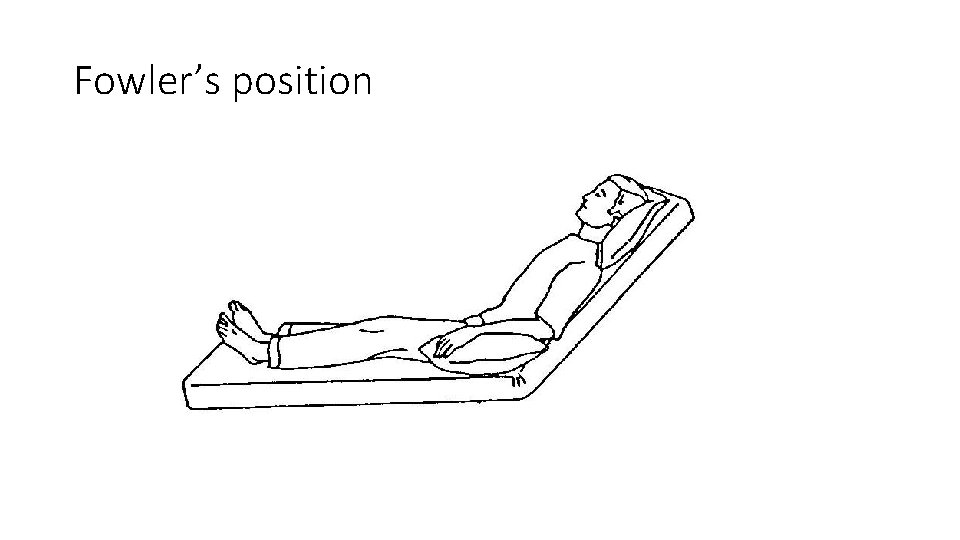 Fowler's position