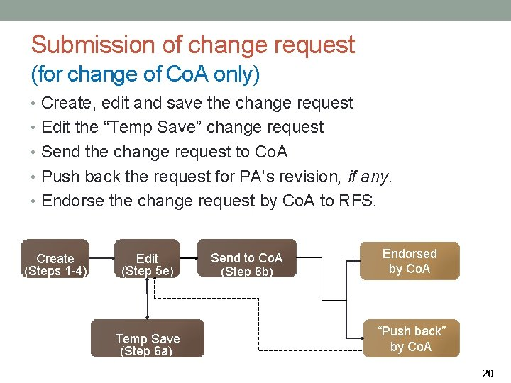 Submission of change request (for change of Co. A only) • Create, edit and
