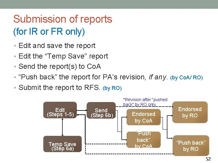 Submission of reports (for IR or FR only) • Edit and save the report