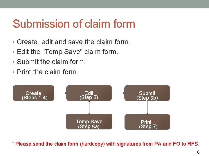 Submission of claim form • Create, edit and save the claim form. • Edit