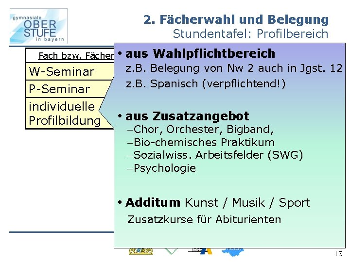 2. Fächerwahl und Belegung Stundentafel: Profilbereich • aus Fach bzw. Fächergruppe W-Seminar P-Seminar individuelle