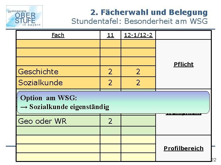 2. Fächerwahl und Belegung Stundentafel: Besonderheit am WSG Fach 11 12 -1/12 -2 Geschichte