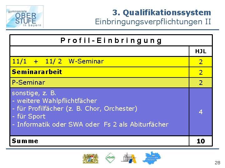 3. Qualifikationssystem Einbringungsverpflichtungen II Profil-Einbringung HJL 11/1 + 11/ 2 W-Seminar 2 Seminararbeit 2