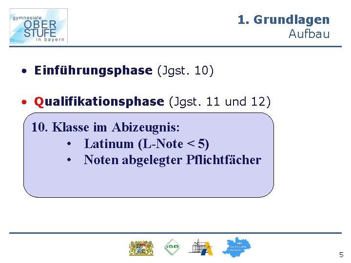1. Grundlagen Aufbau • Einführungsphase (Jgst. 10) • Qualifikationsphase (Jgst. 11 und 12) 10.