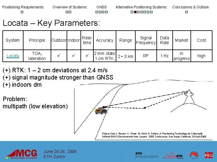 Positioning Requirements Overview of Systems GNSS Alternative Positioning Systems Conclusions & Outlook Locata –