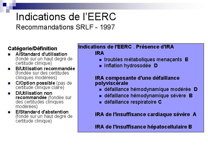 Indications de l'EERC Recommandations SRLF - 1997 Catégorie/Définition n n A/Standard d'utilisation (fondé sur