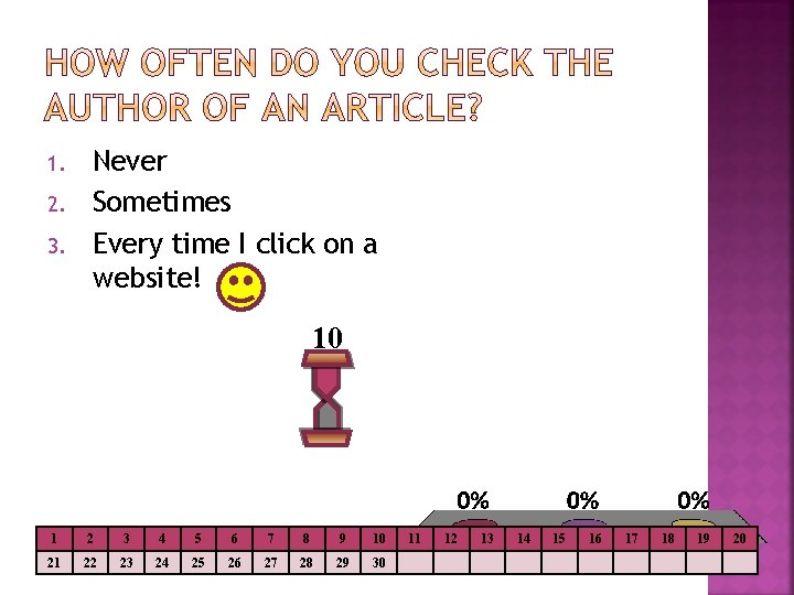 1. 2. 3. Never Sometimes Every time I click on a website! 10 1