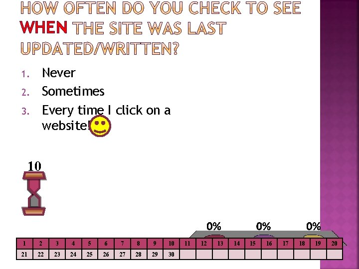 WHEN Never Sometimes Every time I click on a website! 1. 2. 3. 10