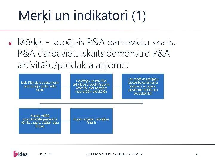 Mērķi un indikatori (1) Mērķis - kopējais P&A darbavietu skaits demonstrē P&A aktivitāšu/produkta apjomu;