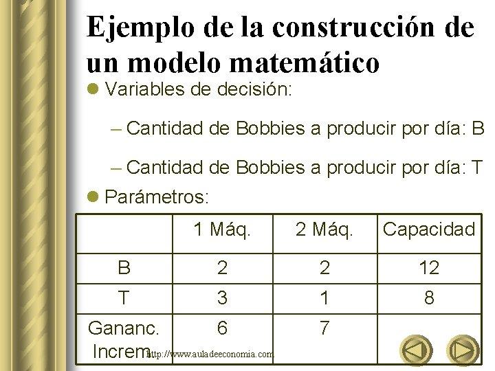 Ejemplo de la construcción de un modelo matemático l Variables de decisión: – Cantidad