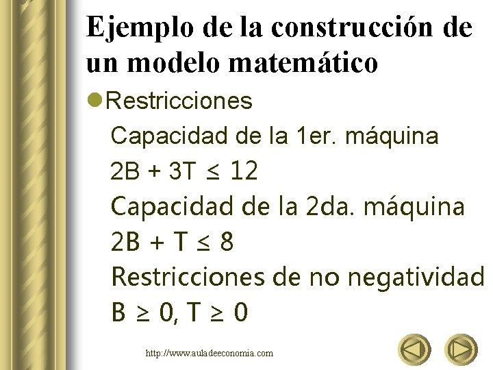 Ejemplo de la construcción de un modelo matemático l. Restricciones Capacidad de la 1