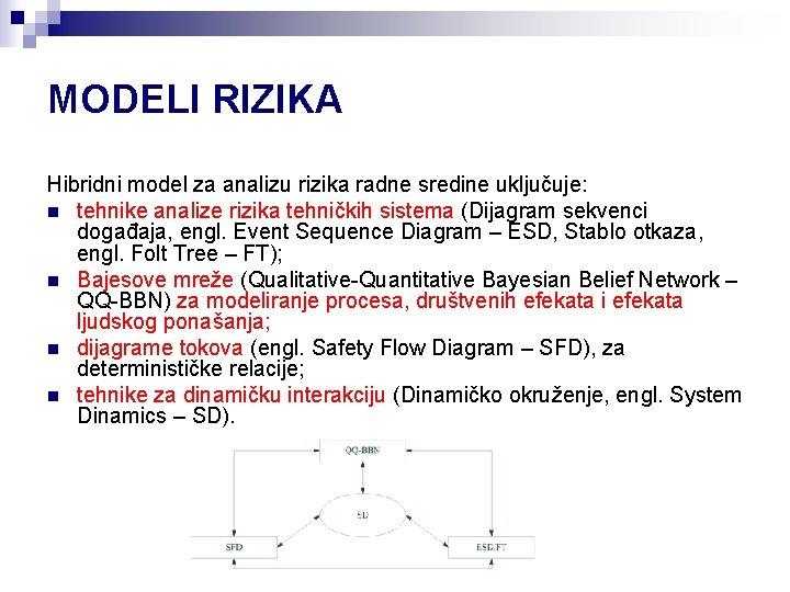 MODELI RIZIKA Hibridni model za analizu rizika radne sredine uključuje: n tehnike analize rizika