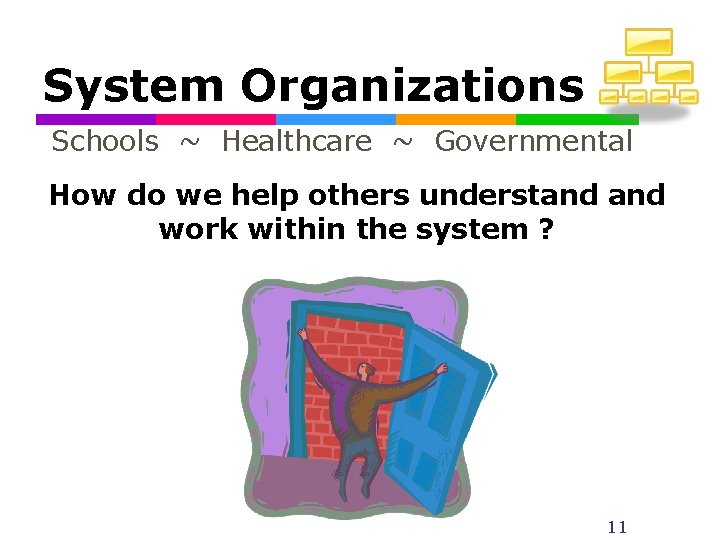 System Organizations Schools ~ Healthcare ~ Governmental How do we help others understand work