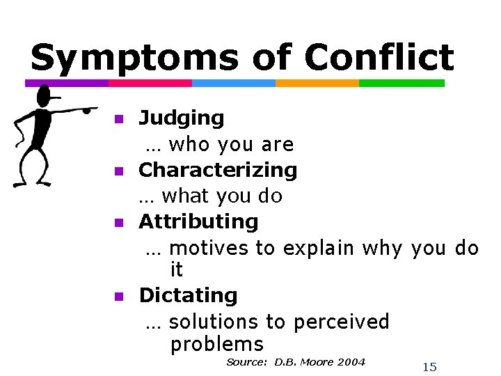 Symptoms of Conflict n n Judging … who you are Characterizing … what you