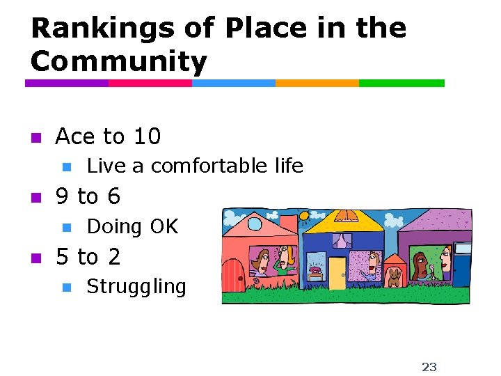 Rankings of Place in the Community n Ace to 10 n n 9 to