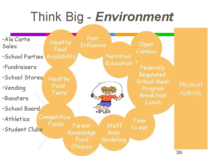 Think Big - Environment • Ala Carte Sales Healthy Food • School Parties Availability