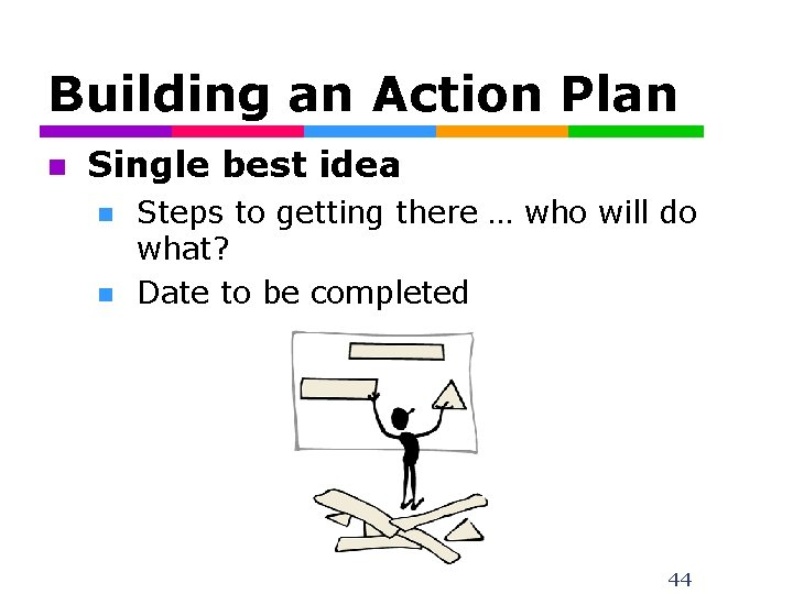 Building an Action Plan n Single best idea n n Steps to getting there