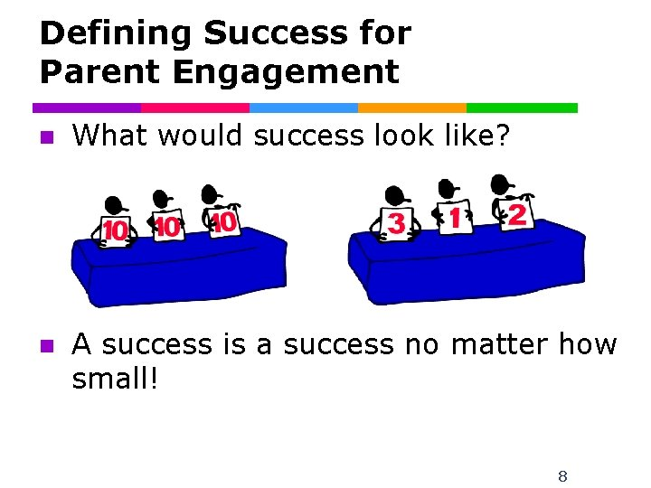 Defining Success for Parent Engagement n What would success look like? n A success