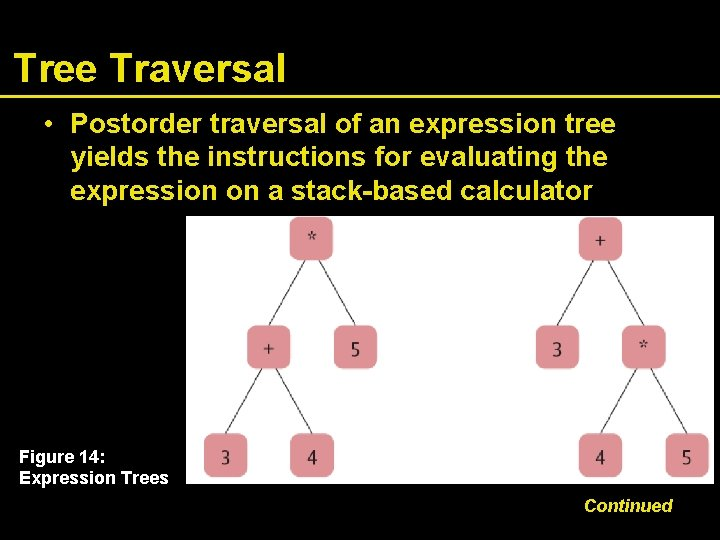 Tree Traversal • Postorder traversal of an expression tree yields the instructions for evaluating