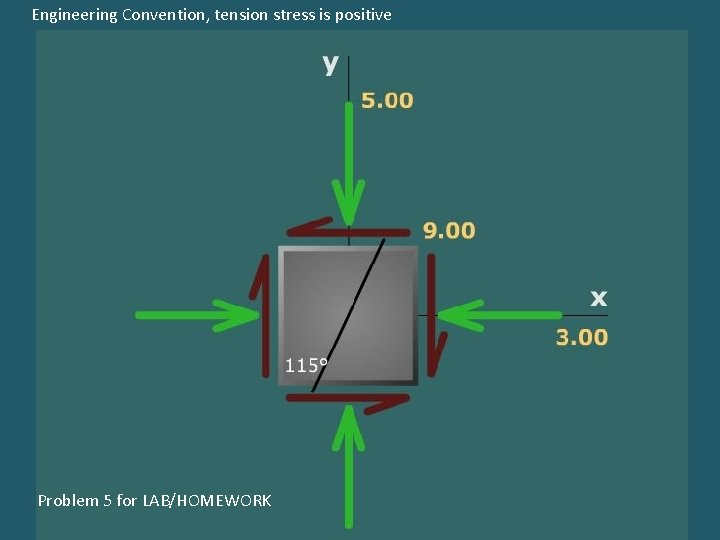 Engineering Convention, tension stress is positive Problem 5 for LAB/HOMEWORK