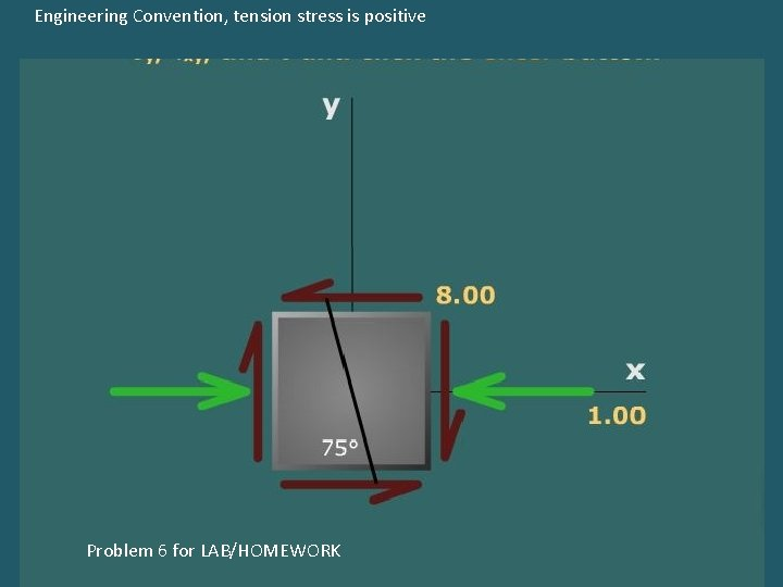 Engineering Convention, tension stress is positive Problem 6 for LAB/HOMEWORK