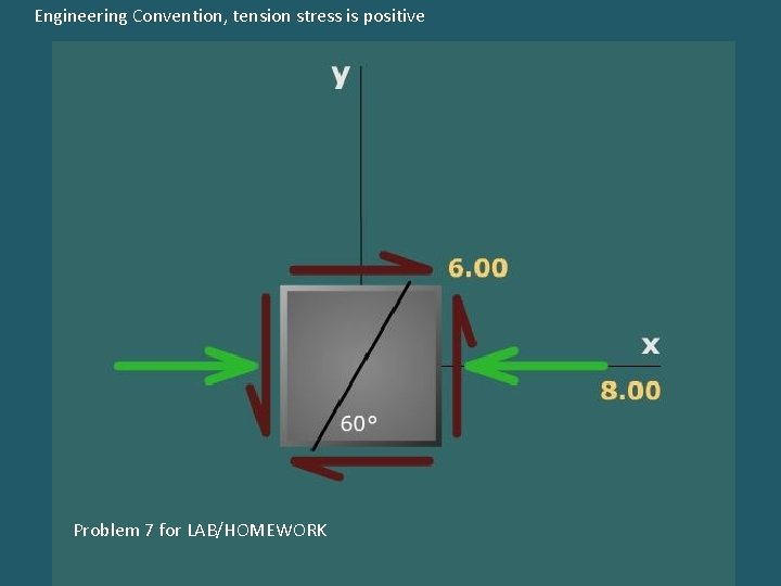 Engineering Convention, tension stress is positive Problem 7 for LAB/HOMEWORK