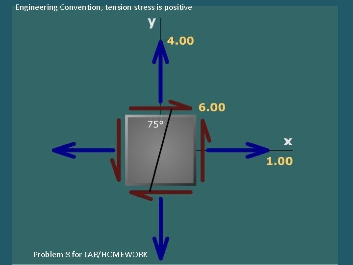Engineering Convention, tension stress is positive Problem 8 for LAB/HOMEWORK