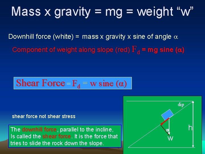 """Mass x gravity = mg = weight """"w"""" Downhill force (white) = mass x"""
