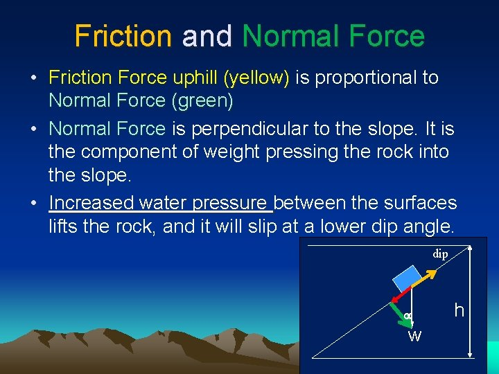 Friction and Normal Force • Friction Force uphill (yellow) is proportional to Normal Force