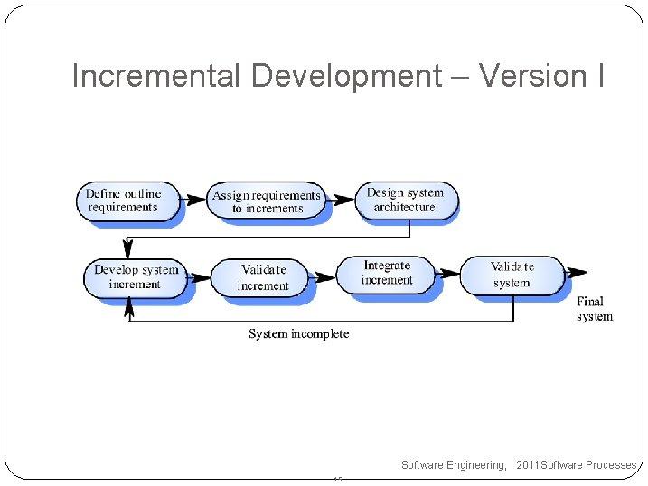 Incremental Development – Version I Software Engineering, 2011 Software Processes 15