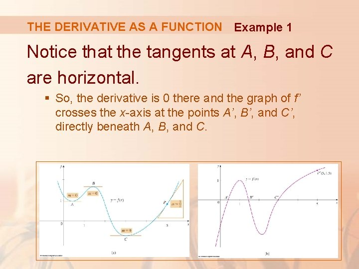 THE DERIVATIVE AS A FUNCTION Example 1 Notice that the tangents at A, B,