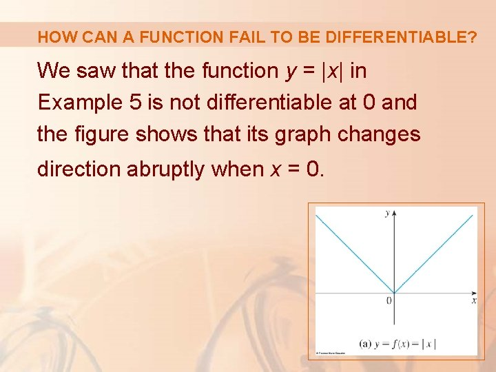 HOW CAN A FUNCTION FAIL TO BE DIFFERENTIABLE? We saw that the function y