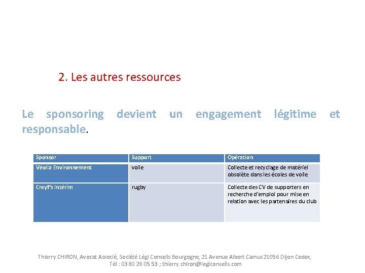 2. Les autres ressources Le sponsoring devient un engagement légitime et responsable. Sponsor Support