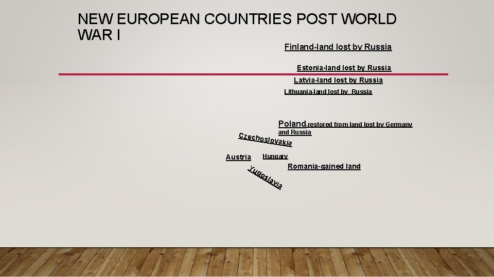 NEW EUROPEAN COUNTRIES POST WORLD WAR I Finland-land lost by Russia Estonia-land lost by
