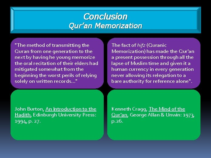 """Conclusion Qur'an Memorization """"The method of transmitting the Quran from one generation to the"""