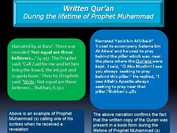Written Qur'an During the lifetime of Prophet Muhammad Narrated by al-Bara': There was revealed